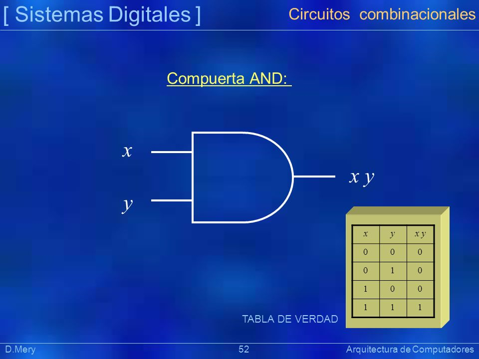 [ Sistemas Digitales ] Präsentat ion Circuitos combinacionales D.Mery 52 Arquitectura de Computadores Compuerta AND: x y x y xy 000 010 100 111 TABLA