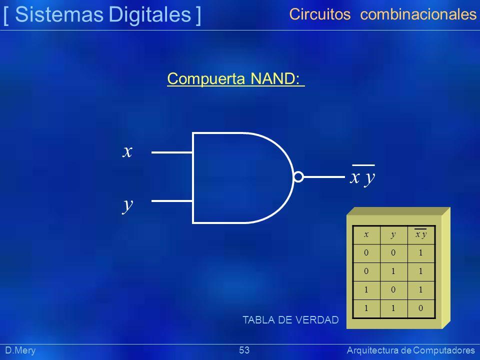 [ Sistemas Digitales ] Präsentat ion Circuitos combinacionales D.Mery 53 Arquitectura de Computadores Compuerta NAND: x y x y xy 001 011 101 110 TABLA