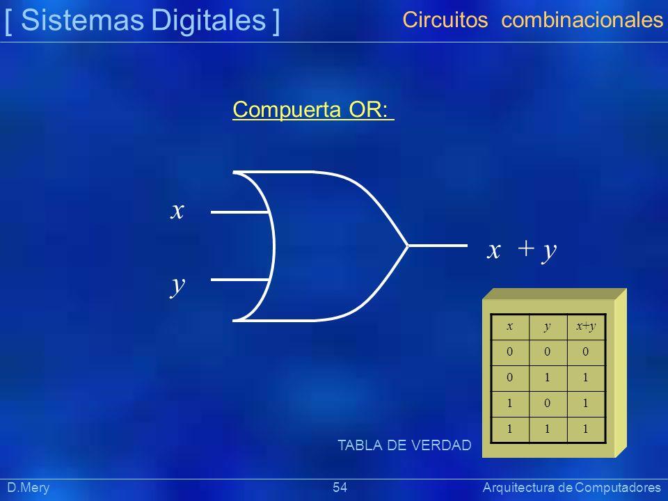 [ Sistemas Digitales ] Präsentat ion Circuitos combinacionales D.Mery 54 Arquitectura de Computadores Compuerta OR: x y x + y xyx+yx+y 000 011 101 111