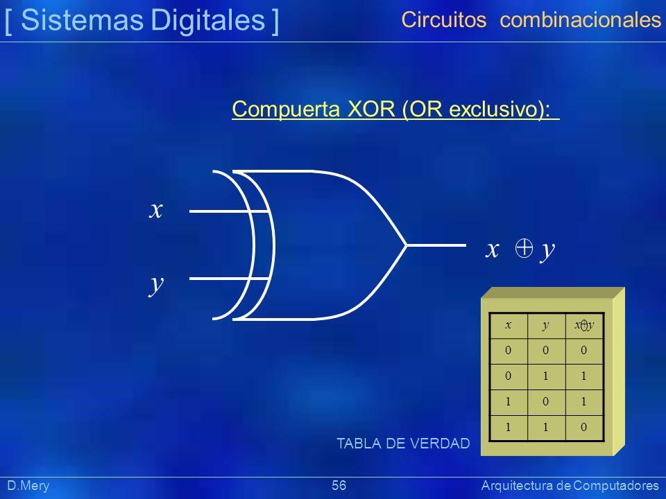 [ Sistemas Digitales ] Präsentat ion Circuitos combinacionales D.Mery 56 Arquitectura de Computadores Compuerta XOR (OR exclusivo): x y x + y xyx+yx+y