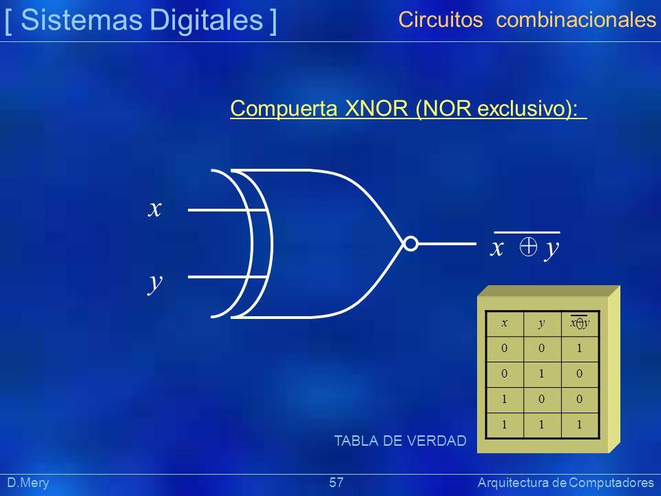 [ Sistemas Digitales ] Präsentat ion Circuitos combinacionales D.Mery 57 Arquitectura de Computadores Compuerta XNOR (NOR exclusivo): x y x + y xyx+yx