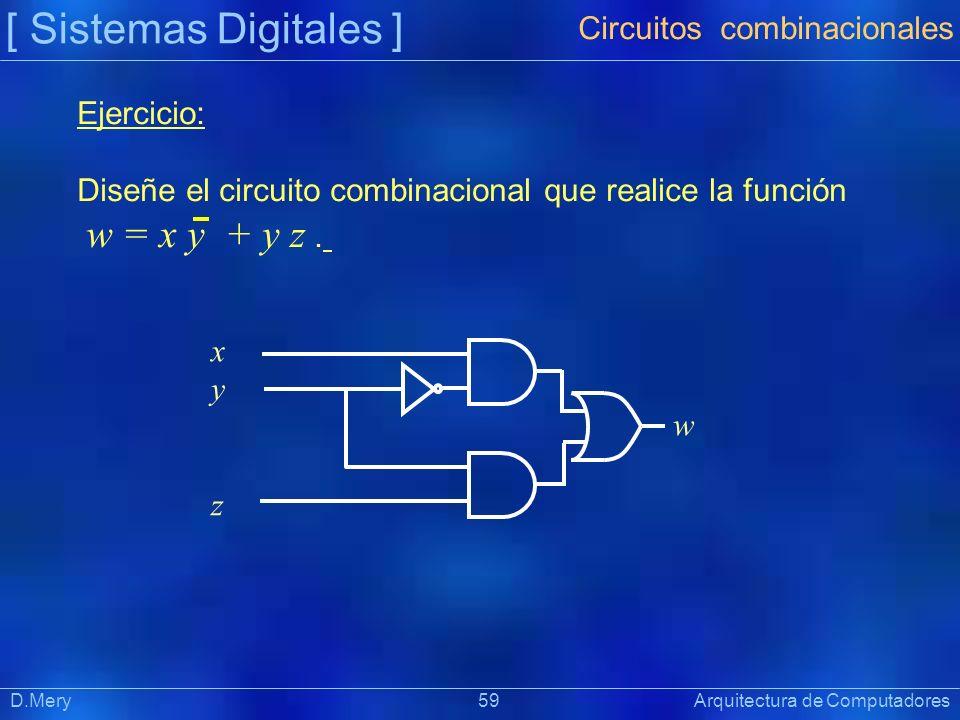 [ Sistemas Digitales ] Präsentat ion D.Mery 59 Arquitectura de Computadores Ejercicio: Diseñe el circuito combinacional que realice la función w = x y