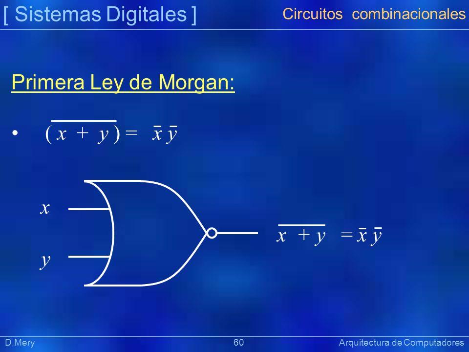 [ Sistemas Digitales ] Präsentat ion D.Mery 60 Arquitectura de Computadores Primera Ley de Morgan: ( x + y ) = x y Circuitos combinacionales x y x + y