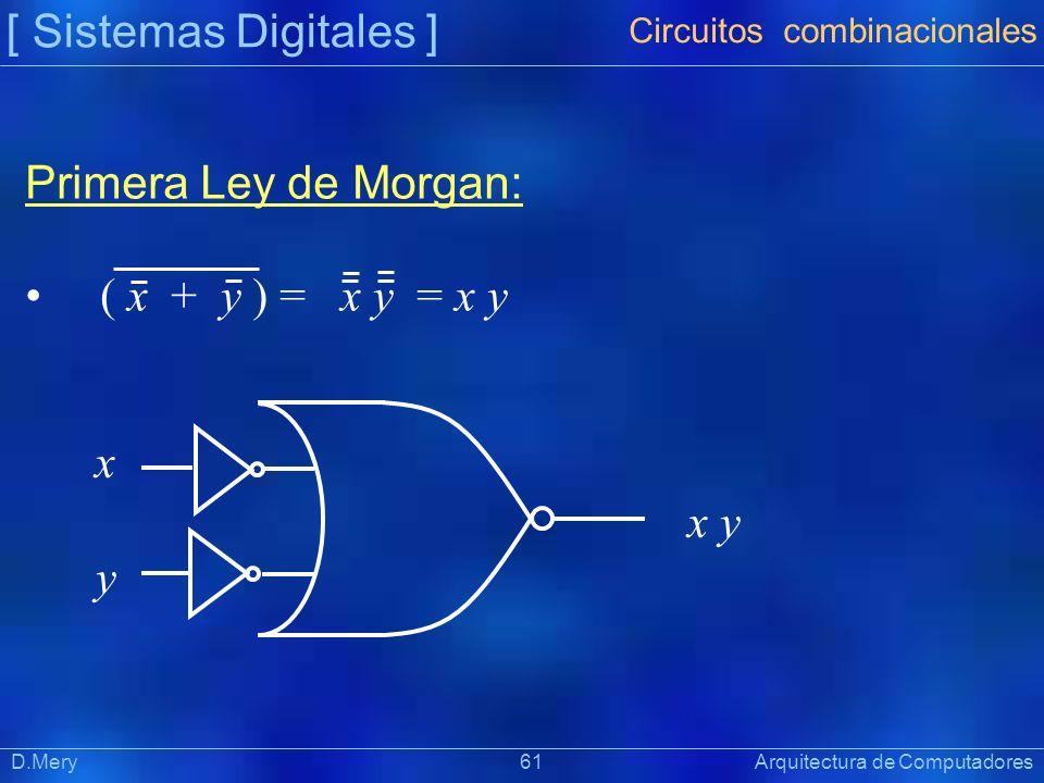 [ Sistemas Digitales ] Präsentat ion D.Mery 61 Arquitectura de Computadores Primera Ley de Morgan: ( x + y ) = x y = x y Circuitos combinacionales x y