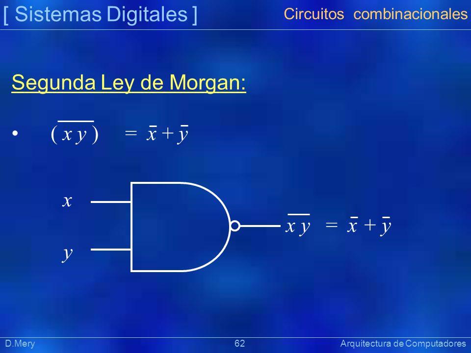 [ Sistemas Digitales ] Präsentat ion D.Mery 62 Arquitectura de Computadores Segunda Ley de Morgan: ( x y ) = x + y Circuitos combinacionales x y x y =