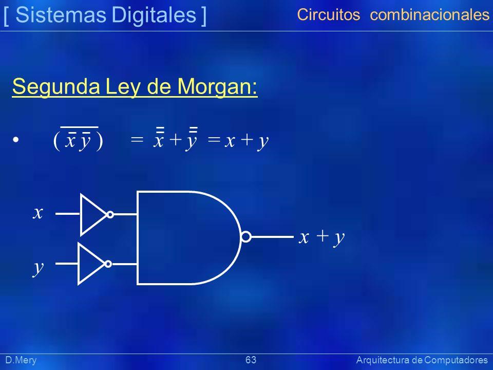 [ Sistemas Digitales ] Präsentat ion D.Mery 63 Arquitectura de Computadores Segunda Ley de Morgan: ( x y ) = x + y = x + y Circuitos combinacionales x