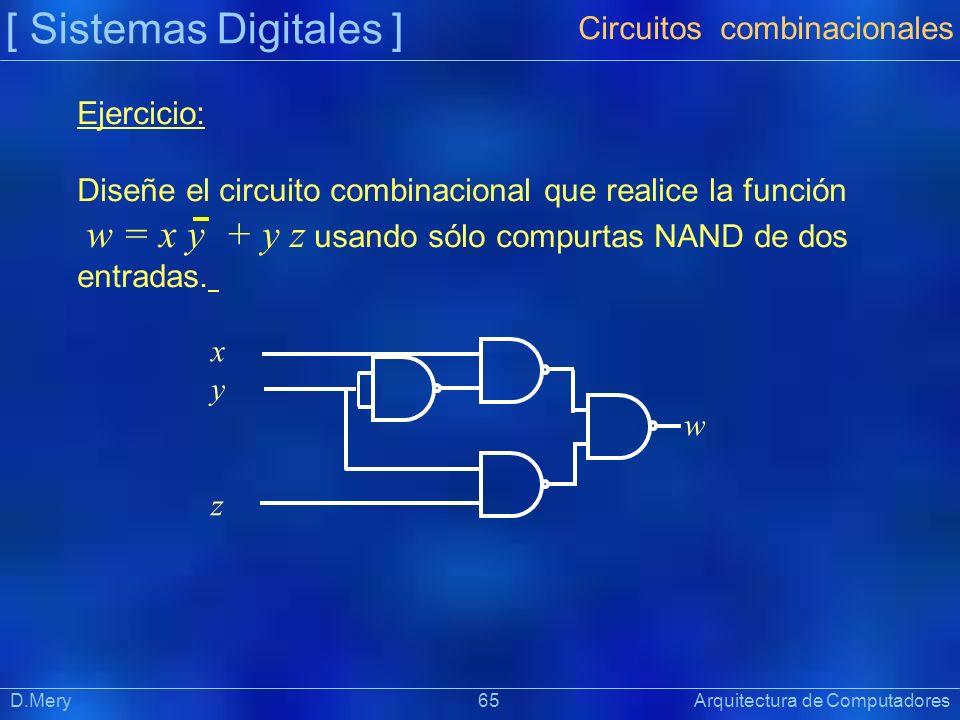 [ Sistemas Digitales ] Präsentat ion D.Mery 65 Arquitectura de Computadores Circuitos combinacionales xyzxyz w Ejercicio: Diseñe el circuito combinaci