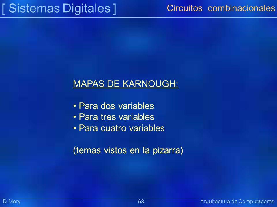 [ Sistemas Digitales ] Präsentat ion D.Mery 68 Arquitectura de Computadores Circuitos combinacionales MAPAS DE KARNOUGH: Para dos variables Para tres