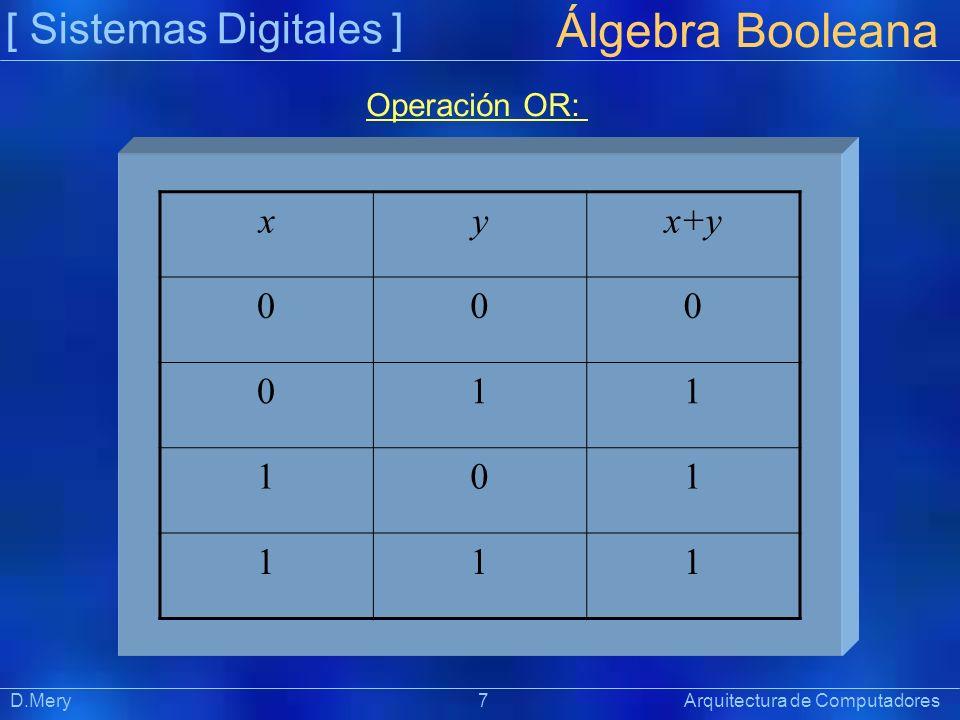 [ Sistemas Digitales ] Präsentat ion Álgebra Booleana D.Mery 7 Arquitectura de Computadores xyx+y 000 011 101 111 Operación OR:
