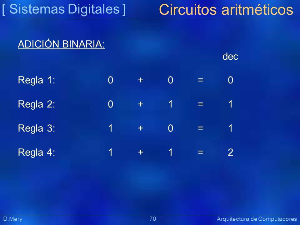 [ Sistemas Digitales ] Präsentat ion Circuitos aritméticos D.Mery 70 Arquitectura de Computadores ADICIÓN BINARIA: dec Regla 1:0+0=0 Regla 2:0+1=1 Reg