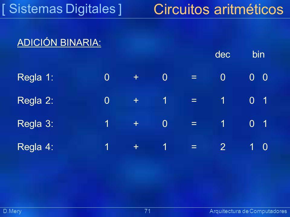 [ Sistemas Digitales ] Präsentat ion Circuitos aritméticos D.Mery 71 Arquitectura de Computadores ADICIÓN BINARIA: dec bin Regla 1:0+0=00 0 Regla 2:0+