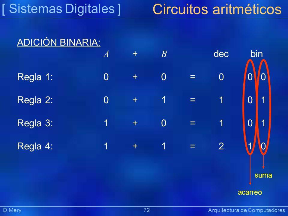 [ Sistemas Digitales ] Präsentat ion Circuitos aritméticos D.Mery 72 Arquitectura de Computadores ADICIÓN BINARIA: A + B dec bin Regla 1:0+0=00 0 Regl