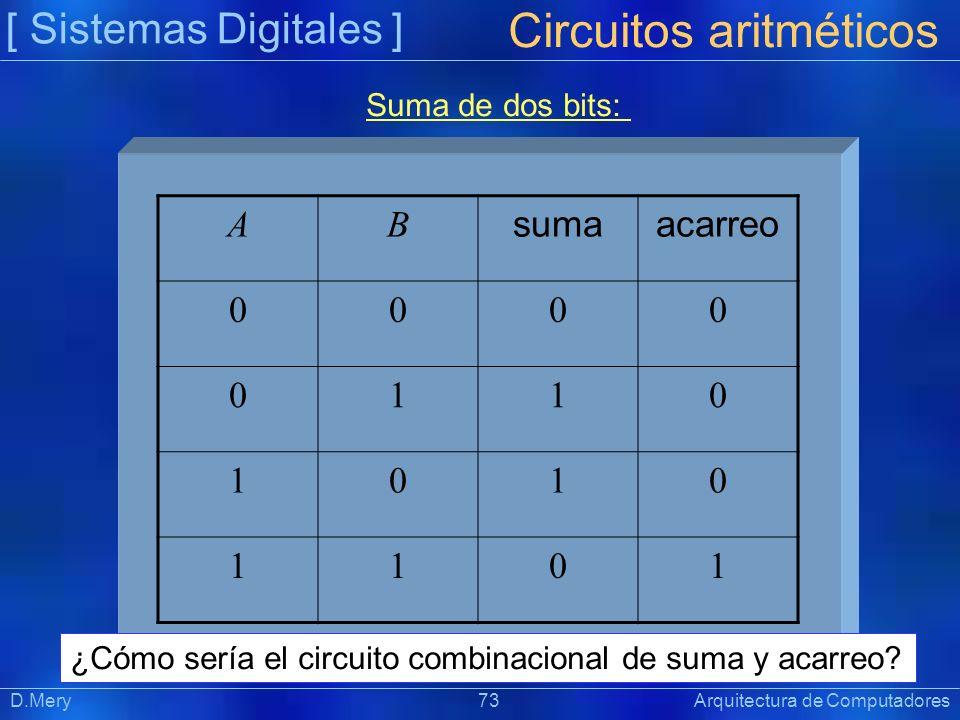 [ Sistemas Digitales ] Präsentat ion D.Mery 73 Arquitectura de Computadores Suma de dos bits: AB sumaacarreo 0000 0110 1010 1101 Circuitos aritméticos