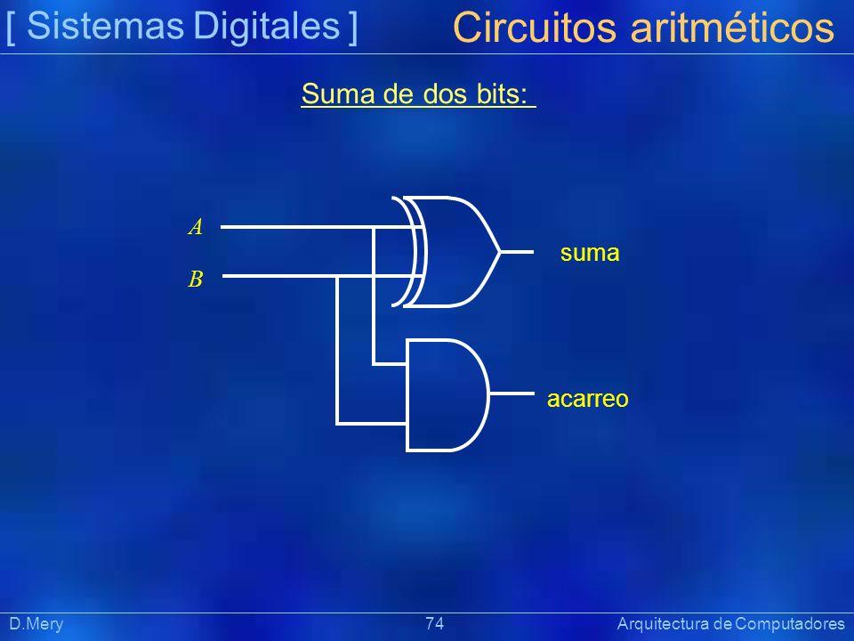 [ Sistemas Digitales ] Präsentat ion D.Mery 74 Arquitectura de Computadores Suma de dos bits: Circuitos aritméticos A B suma acarreo
