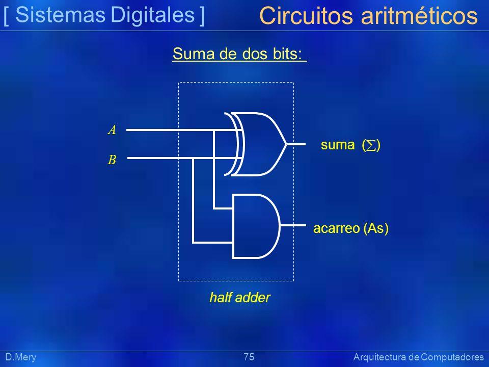 [ Sistemas Digitales ] Präsentat ion D.Mery 75 Arquitectura de Computadores Suma de dos bits: Circuitos aritméticos A B suma ( ) acarreo (As) half add