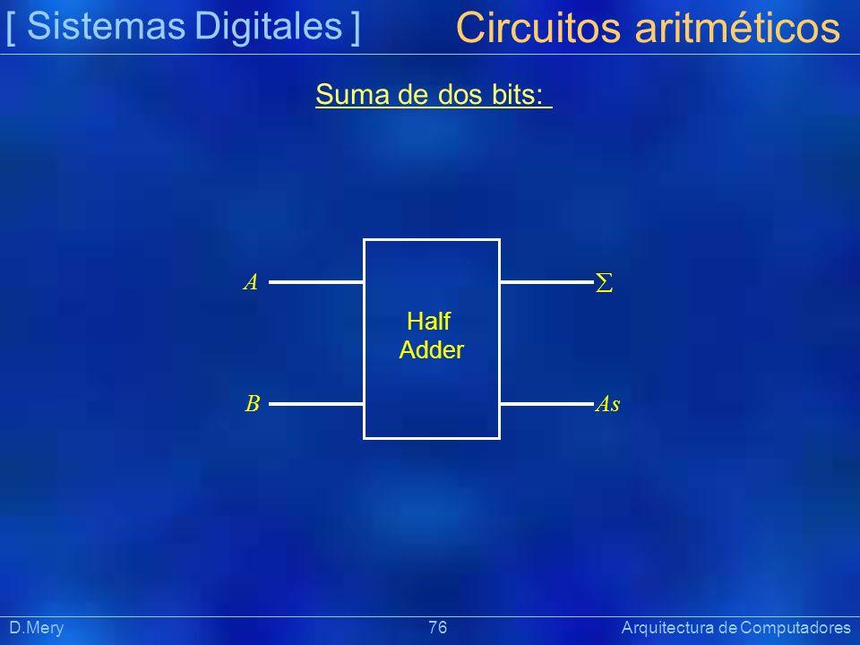 [ Sistemas Digitales ] Präsentat ion D.Mery 76 Arquitectura de Computadores Suma de dos bits: Circuitos aritméticos A B As Half Adder