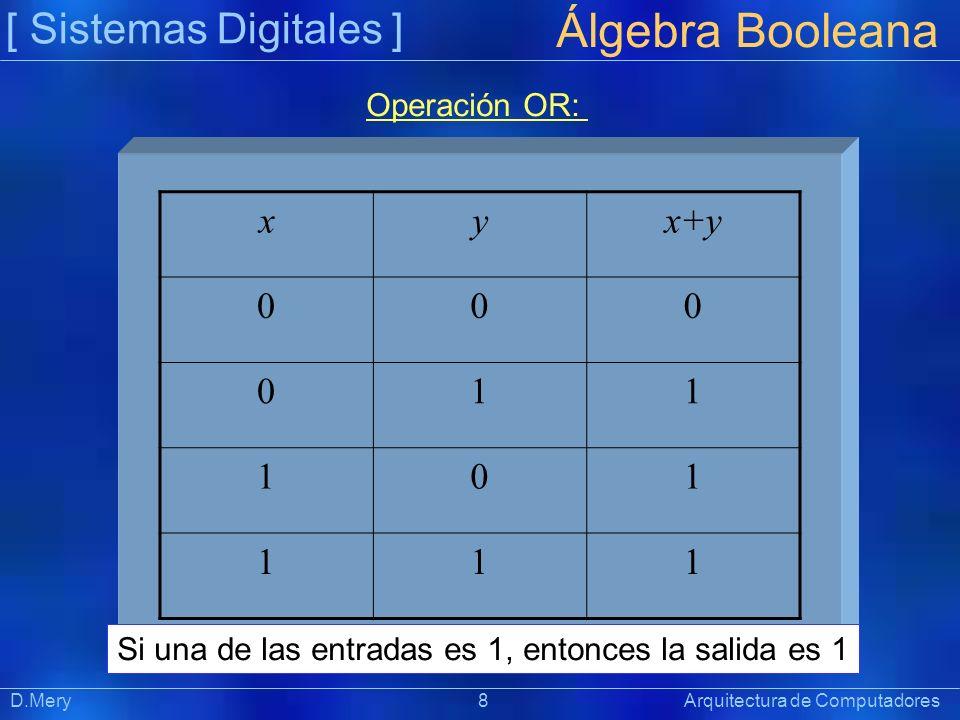[ Sistemas Digitales ] Präsentat ion Álgebra Booleana D.Mery 8 Arquitectura de Computadores xyx+y 000 011 101 111 Operación OR: Si una de las entradas