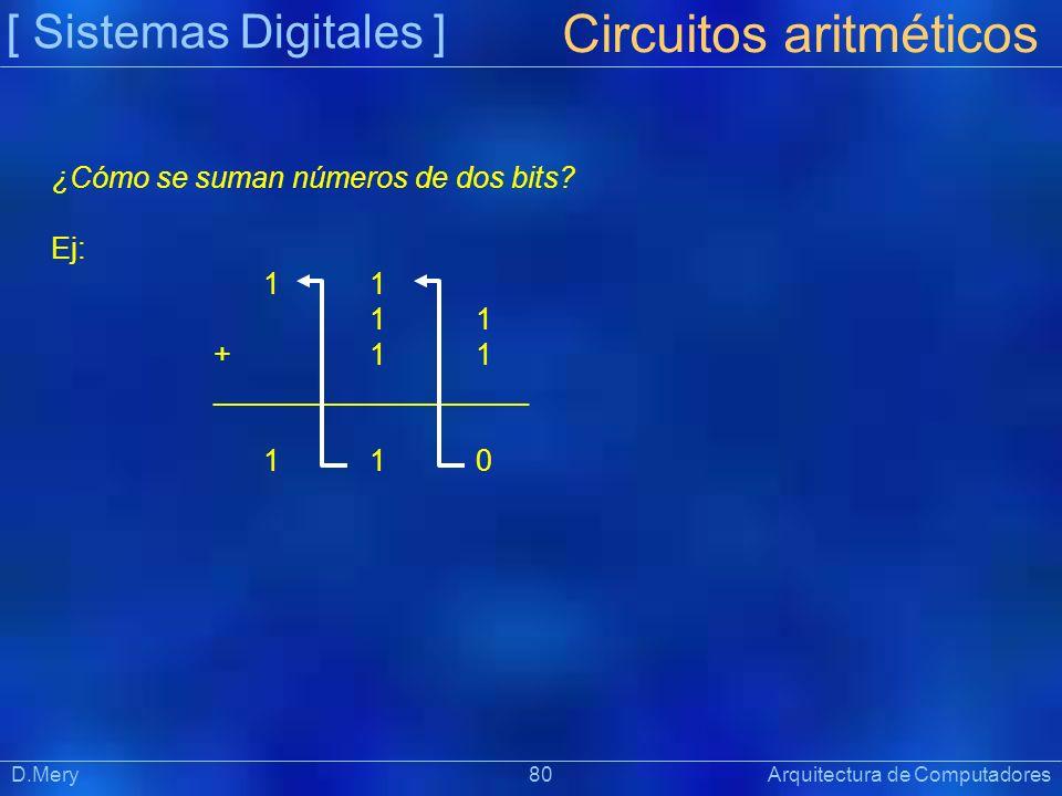 [ Sistemas Digitales ] Präsentat ion D.Mery 80 Arquitectura de Computadores Circuitos aritméticos ¿Cómo se suman números de dos bits? Ej:1 1 + 1 1 ___