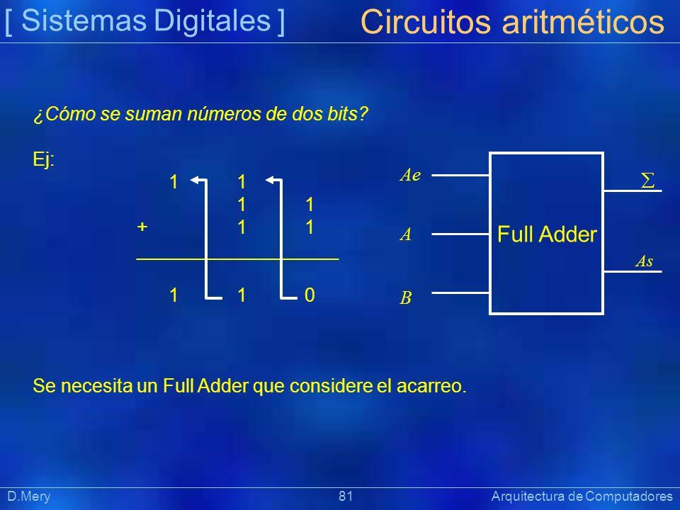 [ Sistemas Digitales ] Präsentat ion D.Mery 81 Arquitectura de Computadores Circuitos aritméticos ¿Cómo se suman números de dos bits? Ej:1 1 + 1 1 ___