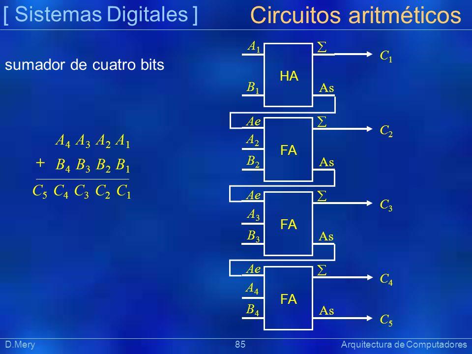 [ Sistemas Digitales ] Präsentat ion D.Mery 85 Arquitectura de Computadores Circuitos aritméticos A 4 A 3 A 2 A 1 B 4 B 3 B 2 B 1 + C 5 C 4 C 3 C 2 C
