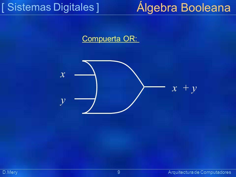 [ Sistemas Digitales ] Präsentat ion Álgebra Booleana D.Mery 9 Arquitectura de Computadores Compuerta OR: x y x + y