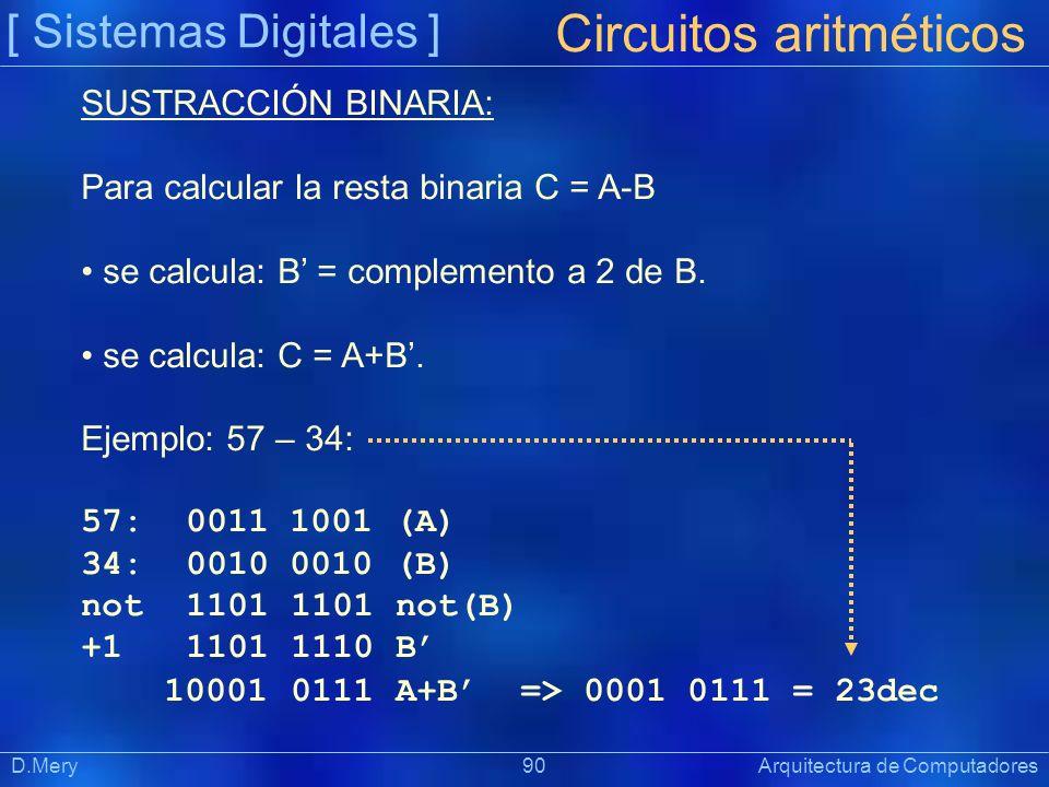 [ Sistemas Digitales ] Präsentat ion Circuitos aritméticos D.Mery 90 Arquitectura de Computadores SUSTRACCIÓN BINARIA: Para calcular la resta binaria