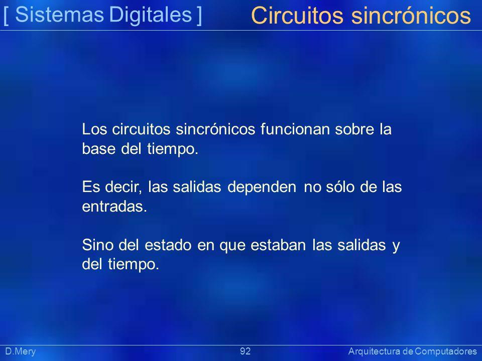 [ Sistemas Digitales ] Präsentat ion Circuitos sincrónicos D.Mery 92 Arquitectura de Computadores Los circuitos sincrónicos funcionan sobre la base de