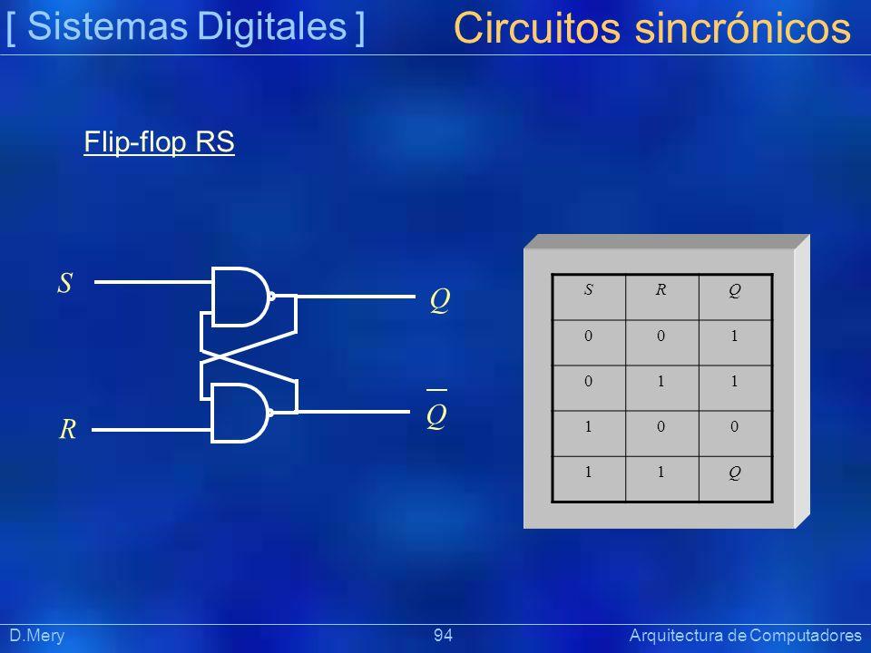 [ Sistemas Digitales ] Präsentat ion Circuitos sincrónicos D.Mery 94 Arquitectura de Computadores Flip-flop RS S Q Q R SRQ 001 011 100 11Q