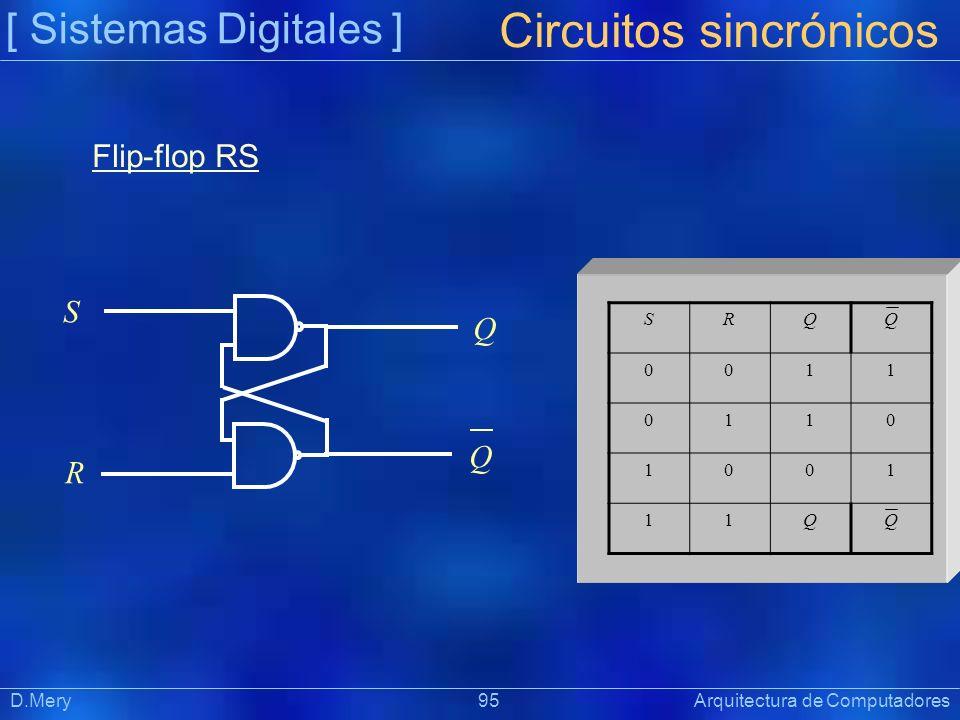[ Sistemas Digitales ] Präsentat ion Circuitos sincrónicos D.Mery 95 Arquitectura de Computadores Flip-flop RS S Q Q R SRQQ 0011 0110 1001 11QQ