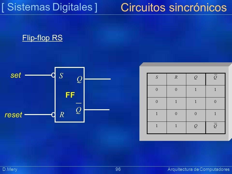[ Sistemas Digitales ] Präsentat ion Circuitos sincrónicos D.Mery 96 Arquitectura de Computadores Flip-flop RS S Q Q R SRQQ 0011 0110 1001 11QQ FF set