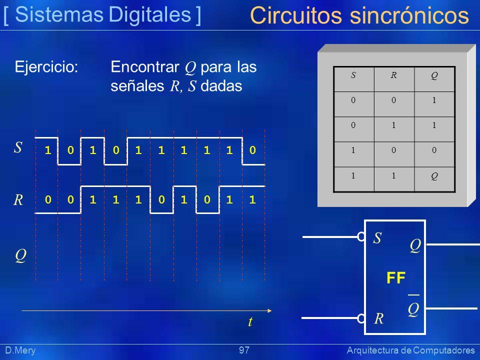 [ Sistemas Digitales ] Präsentat ion Circuitos sincrónicos D.Mery 97 Arquitectura de Computadores 1 0 1 0 1 1 1 1 1 0 0 0 1 1 1 0 1 0 1 1 SRQ 001 011