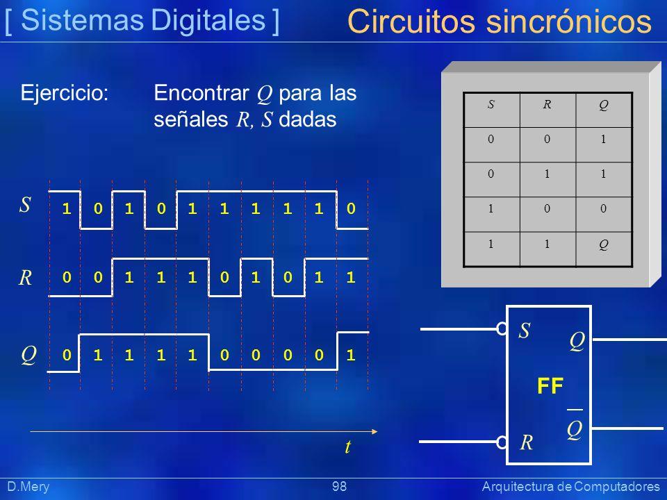 [ Sistemas Digitales ] Präsentat ion Circuitos sincrónicos D.Mery 98 Arquitectura de Computadores 1 0 1 0 1 1 1 1 1 0 0 0 1 1 1 0 1 0 1 1 0 1 1 1 1 0
