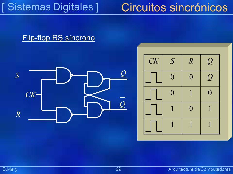 [ Sistemas Digitales ] Präsentat ion Circuitos sincrónicos D.Mery 99 Arquitectura de Computadores Flip-flop RS síncrono S Q Q R CK SRQ 00Q 010 101 111