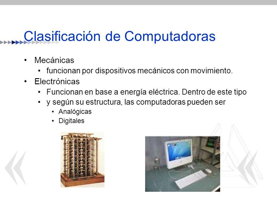 Clasificación de Computadoras Mecánicas funcionan por dispositivos mecánicos con movimiento. Electrónicas Funcionan en base a energía eléctrica. Dentr