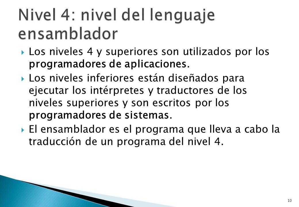 Los niveles 4 y superiores son utilizados por los programadores de aplicaciones. Los niveles inferiores están diseñados para ejecutar los intérpretes