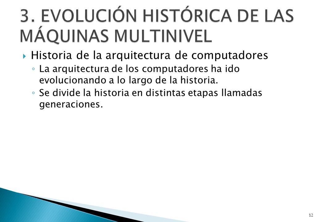 Historia de la arquitectura de computadores La arquitectura de los computadores ha ido evolucionando a lo largo de la historia. Se divide la historia