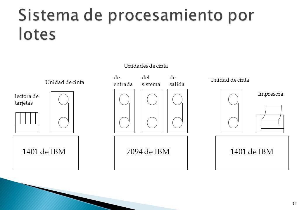 17 lectora de tarjetas Unidad de cinta Unidades de cinta de entrada del sistema de salida Unidad de cinta Impresora 1401 de IBM7094 de IBM1401 de IBM