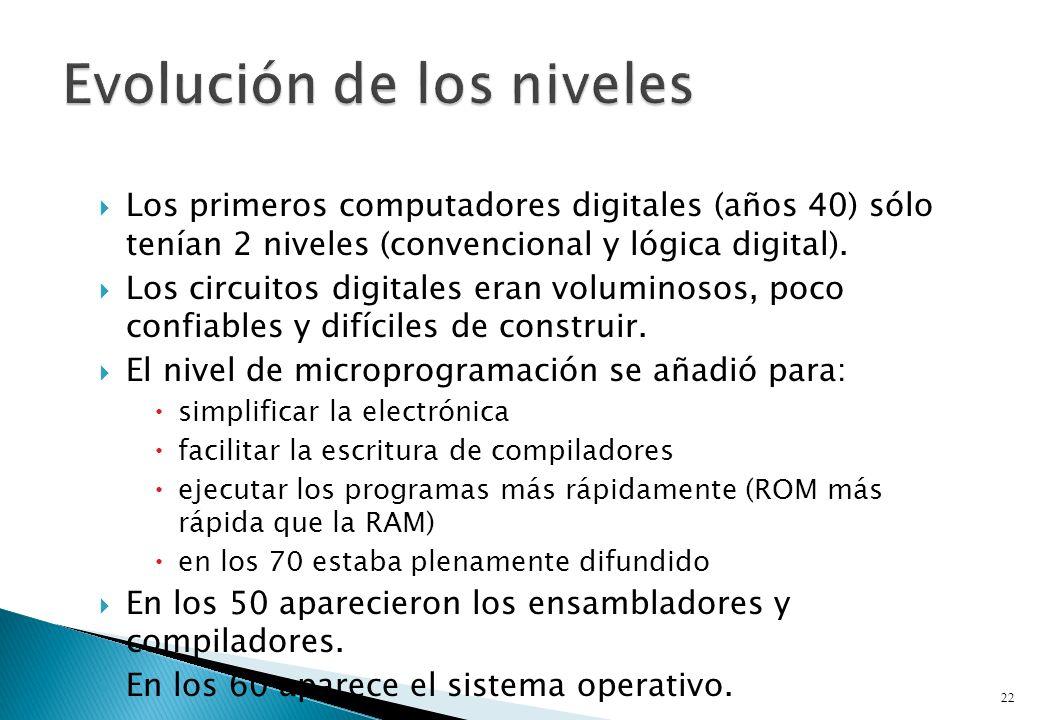 Los primeros computadores digitales (años 40) sólo tenían 2 niveles (convencional y lógica digital). Los circuitos digitales eran voluminosos, poco co