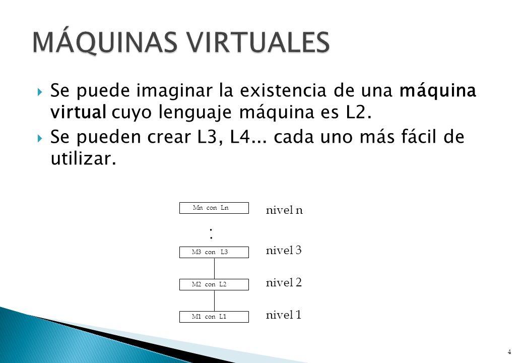 Se puede imaginar la existencia de una máquina virtual cuyo lenguaje máquina es L2. Se pueden crear L3, L4... cada uno más fácil de utilizar. 4 nivel