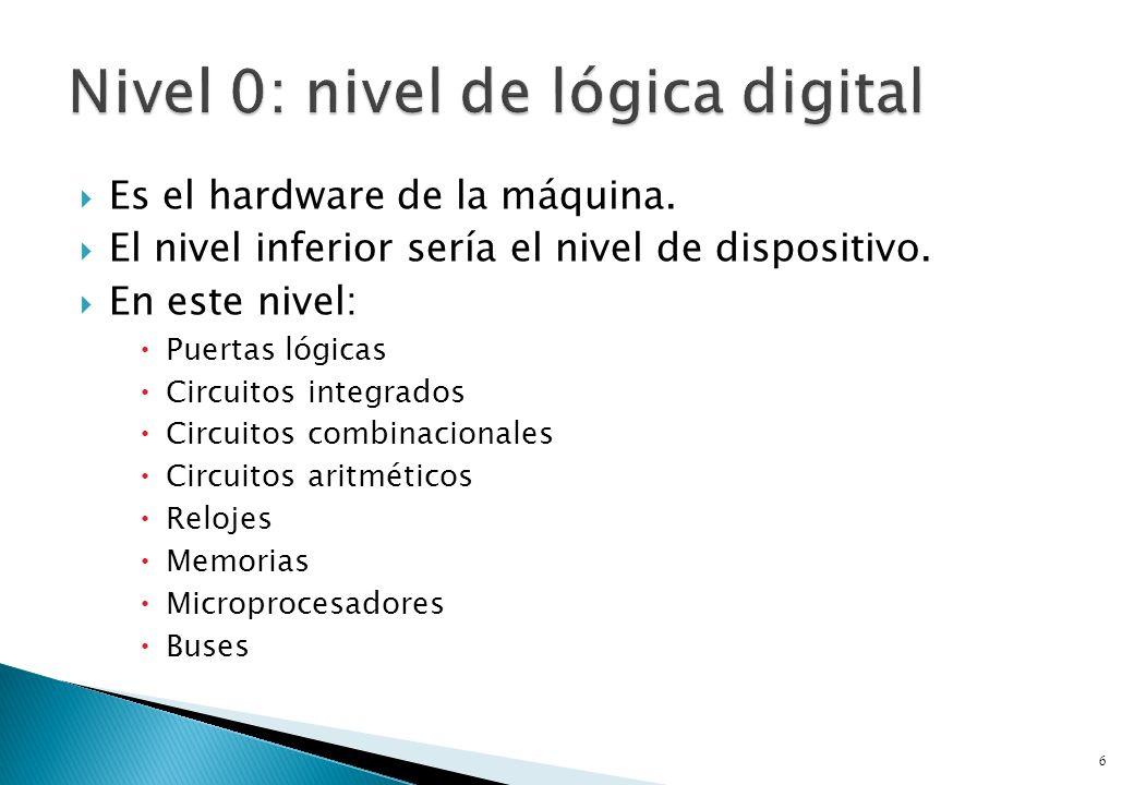 Es el hardware de la máquina. El nivel inferior sería el nivel de dispositivo. En este nivel: Puertas lógicas Circuitos integrados Circuitos combinaci
