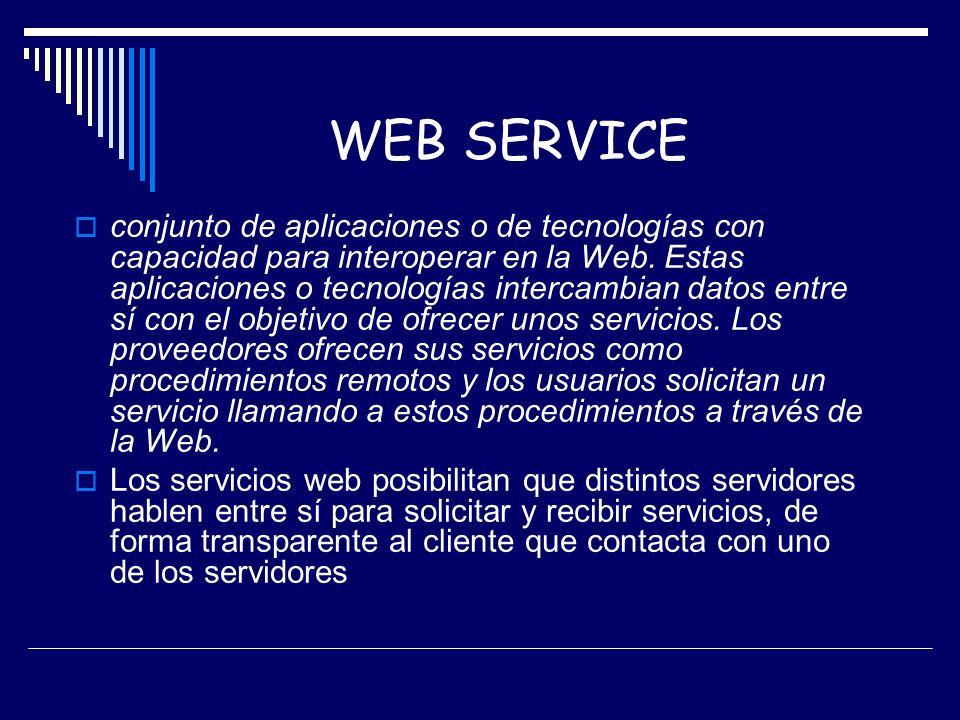 conjunto de aplicaciones o de tecnologías con capacidad para interoperar en la Web. Estas aplicaciones o tecnologías intercambian datos entre sí con e
