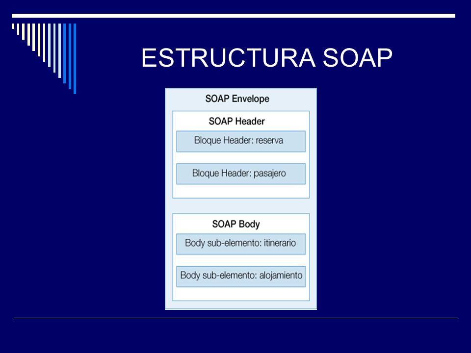 ESTRUCTURA SOAP