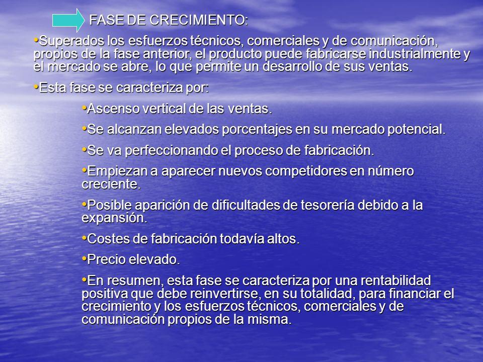 FASE DE CRECIMIENTO: FASE DE CRECIMIENTO: Superados los esfuerzos técnicos, comerciales y de comunicación, propios de la fase anterior, el producto pu