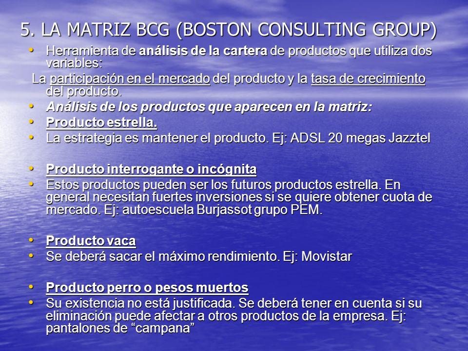 5. LA MATRIZ BCG (BOSTON CONSULTING GROUP) Herramienta de análisis de la cartera de productos que utiliza dos variables: Herramienta de análisis de la