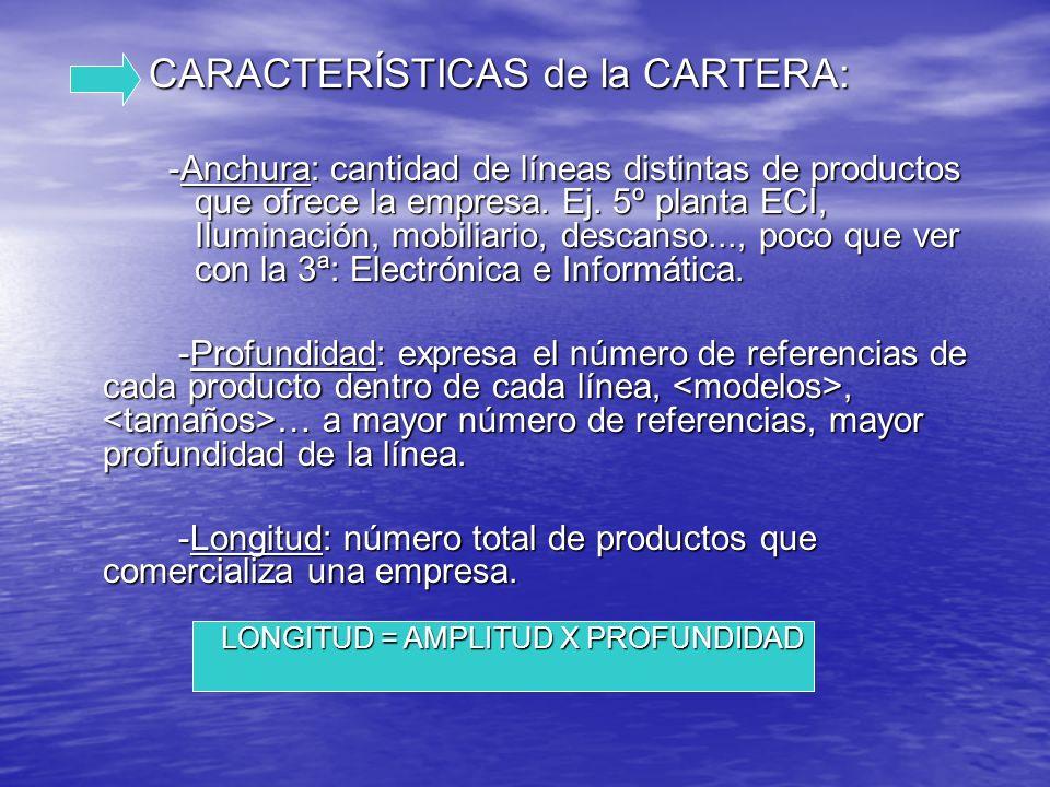 CARACTERÍSTICAS de la CARTERA: -Anchura: cantidad de líneas distintas de productos que ofrece la empresa. Ej. 5º planta ECI, Iluminación, mobiliario,