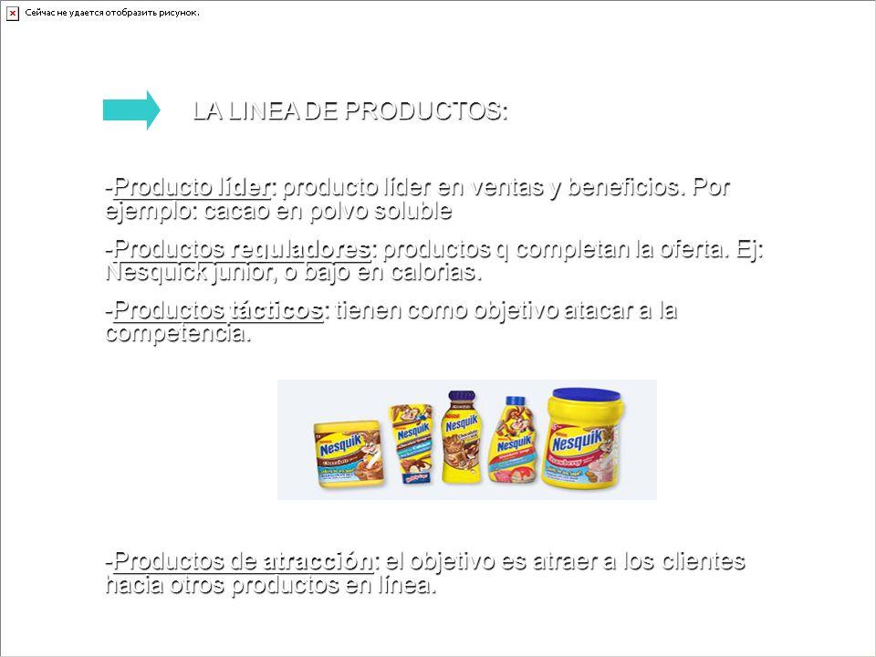 LA LINEA DE PRODUCTOS: -Producto líder: producto líder en ventas y beneficios. Por ejemplo: cacao en polvo soluble -Productos reguladores: productos q