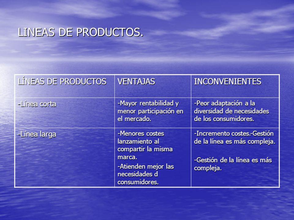 LINEAS DE PRODUCTOS. LÍNEAS DE PRODUCTOS VENTAJASINCONVENIENTES -Línea corta -Mayor rentabilidad y menor participación en el mercado. -Peor adaptación