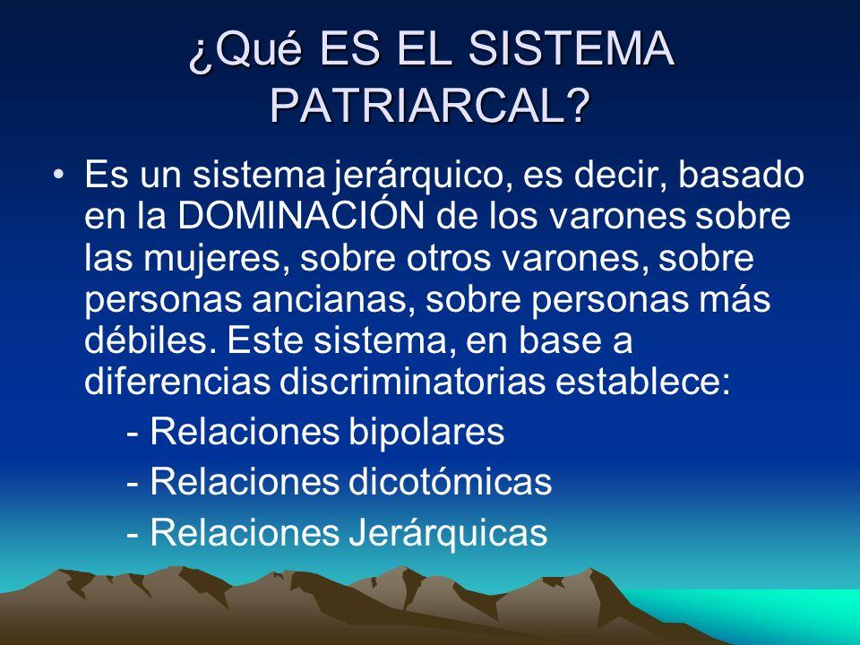 ¿ Qué es el sistema Patriarcal.