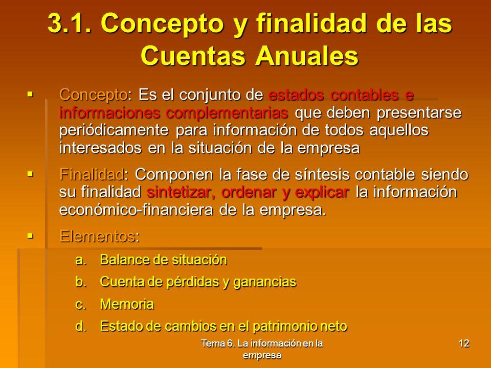 Tema 6. La información en la empresa 11 3. Las cuentas anuales y la imagen fiel 1.Concepto y finalidad de las Cuentas Anuales 2.Libros contables 3.Pla