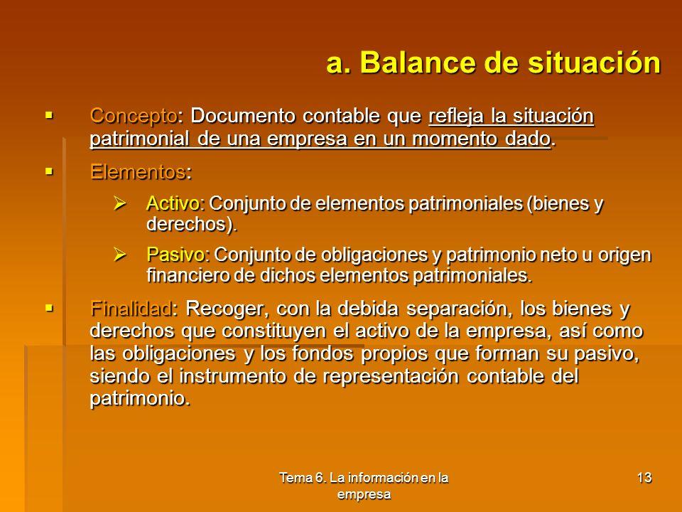 Tema 6. La información en la empresa 12 3.1. Concepto y finalidad de las Cuentas Anuales Concepto: Es el conjunto de estados contables e informaciones
